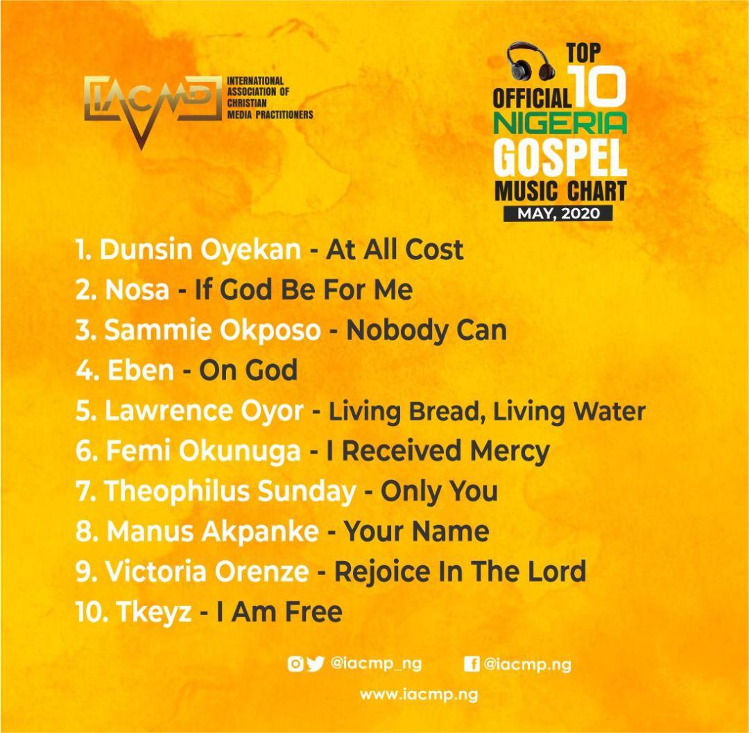 IACMP Nigeria Gospel Music Top