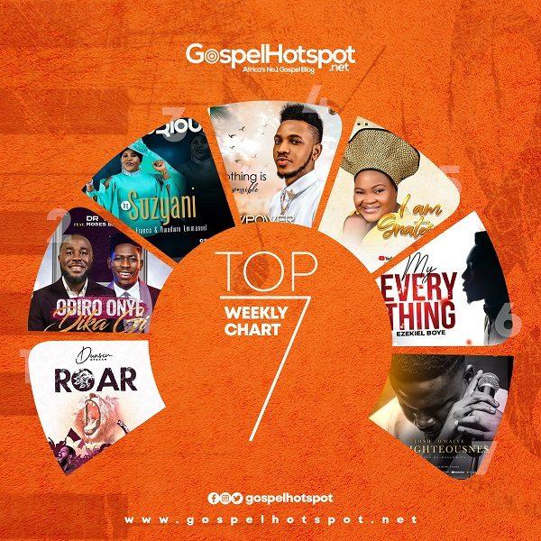 Top 7 Nigerian Gospel Songs Of The Week   August 2021, Week 2